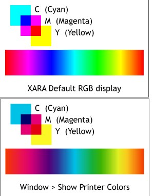 simulated CMYK view mode